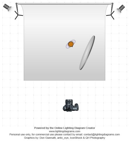 Twilight lighting diagram